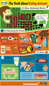 how to go vegan u0026 why in 3 simple steps peta org