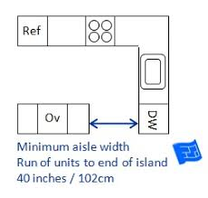 what is minimum base cabinet width kitchen dimensions