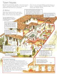 roman bath house floor plan domus cross section romans usborne publishing ltd london 2003