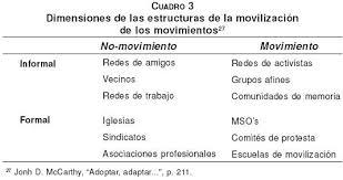 imagenes magicas en movimiento pdf las teorías de los movimientos sociales y el enfoque multidimensional