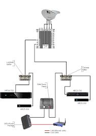 wiring diagram for garage door opener to genie picturesque