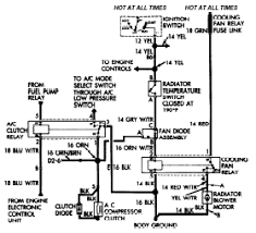 jeep cherokee cooling fan relay wiring diagram jeep grand
