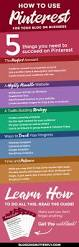 Best 25 My Blog Ideas Best 25 Medium Blog Ideas On Pinterest French Grammar Tense
