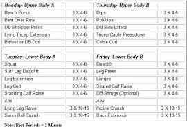 Bench Press Weight For Beginners 12 Week Strength Training Program Fitness Pinterest Strength