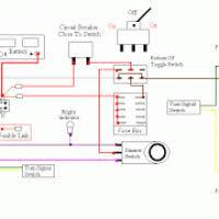 spark plug wiring diagram jeep grand cherokee yondo tech