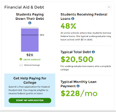 4 steps to understanding and comparing financial aid offers ed
