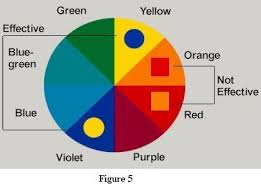 Yellow Red Color Blindness Color Vision Confusion
