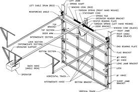 How To Install An Overhead Door Install Overhead Garage Door On Awesome Home Decor Arrangement