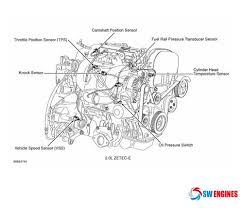 2000 ford focus engine diagram swengines engine diagram