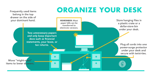 Organize Desk At Work Organize Your Work Space To Improve Productivity Advertising