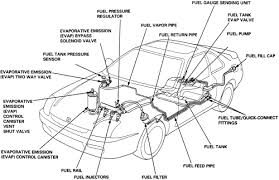 05 buick lesabre fuse box wiring diagram and fuse box