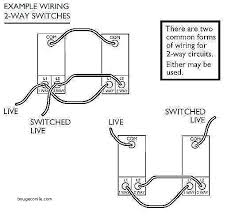 how to install dimmer light switch or replace wall plate