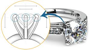 diamond mounting rings images Diamond setting types popular types of ring settings png
