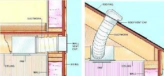 exhaust fan pipe size kitchen exhaust fan installation bath fan installation venting