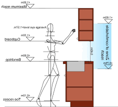 kitchen furniture dimensions picgit com