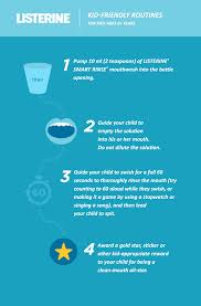 How To Whiten Kids Teeth Kid Friendly Guide To Rinsing Listerine Mouthwash Plaque