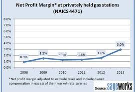 why gas station owners may be smiling