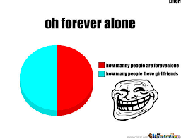 Sad Troll Face Meme - sad foreveralone vs trollface by yunolisten04 meme center