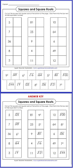 Graphing Square Root Functions Worksheet 25 Best Square Roots Ideas On Folder Compare Square