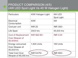 led vs halogen flood lights halogen vs led flood lights 80 watt light replacement