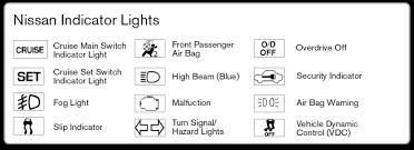 nissan rogue warning lights red warning light on dashboard display boards ie