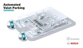 Smart Technologies by Smart Parking Added Value For Car Park And Car Sharing Businesses