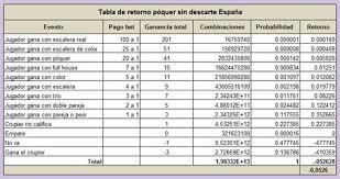 tablas y tarifas isr pagos provisionales 2016 collection of tablas para pagos provisionales honorarios 2016