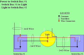 3 way switch to dimmer wiring diagram wiring diagrams