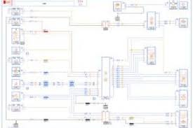 renault megane scenic fuse box removal renault wiring diagrams