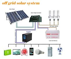 solar power 24v to 220v 4kva 3kv inverter schematic diagram buy