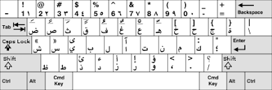 arabic alphabet wikipedia