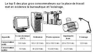 bureau d ude environnement suisse la consommation inutile des appareils électriques état de vaud