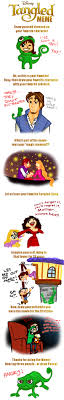 Tangled Meme - tangled meme by alchiba on deviantart
