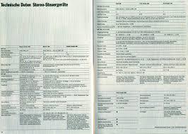 K Henkatalog Graetz Katalog 1976 77 Radio Fernsehen