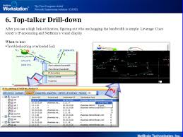 Route Map Cisco by By Inquiry And By Popularity Ppt Video Online Download