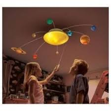 School Projects Showing The Solar System Dont Have To Be Flat - Hanging solar system for kids room