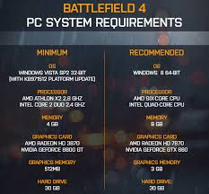 pubg pc requirements battlefield 4 pc system requirements released by dice recommends
