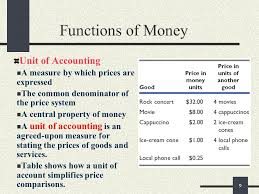 module 23 functions of money and the money supply ppt video