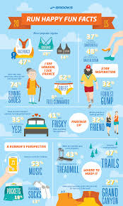 facts about running and its athletes daily infographic