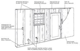 modular home wiring diagram modular wiring diagrams instruction