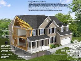 eco friendly home decor energy efficiency atlantic builders new homes in stafford va