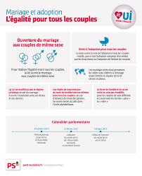 loi du mariage pour tous mariage pour tous un grand jour d égalité pour la une