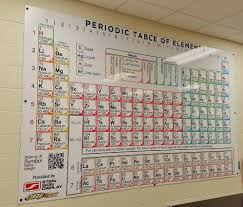 Periodic Table Project Ideas Periodic Table Project Guidelines Aviongoldcorp