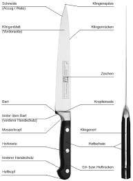 cutlery knives tableware and knife sets etc from solingen germany
