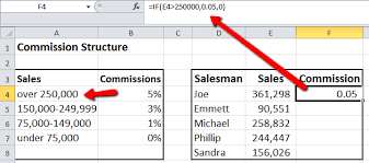 Sales Commission Excel Template How To Calculate Sales Commissions In Excel Excel By Joe