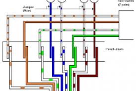 rj45 wall plate wiring diagram rj45 wiring diagrams