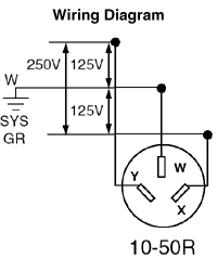 wiring diagram for a nema l6 30r receptacle wiring diagram and