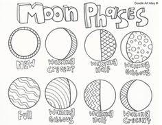 hands on solar system for preschoolers solar system solar and