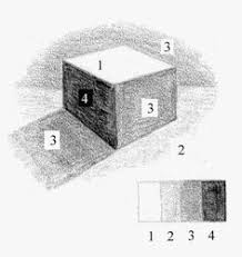 cubes in two point perspective with different rotations shading