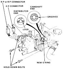 2007 Jeep Commander Engine Diagram Diagrams 560710 2005 Honda Accord Wiring Diagram U2013 2005 Honda